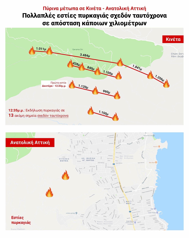 Η καταγραφή των εστιών της πυρκαγιάς από διεθνείς δορυφορικές βάσεις