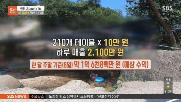 '불법영업 계곡'의 하루 매출이 2100만원에 이른다는 계산이