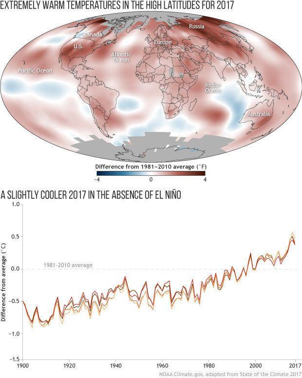 지구의 기후가 망가지고 있다는 위험 신호가 끊이지