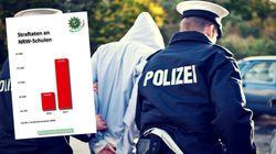 Polizeigewerkschaft warnt vor Eskalation von Verbrechen an Schulen – nach Kritik lenkt sie