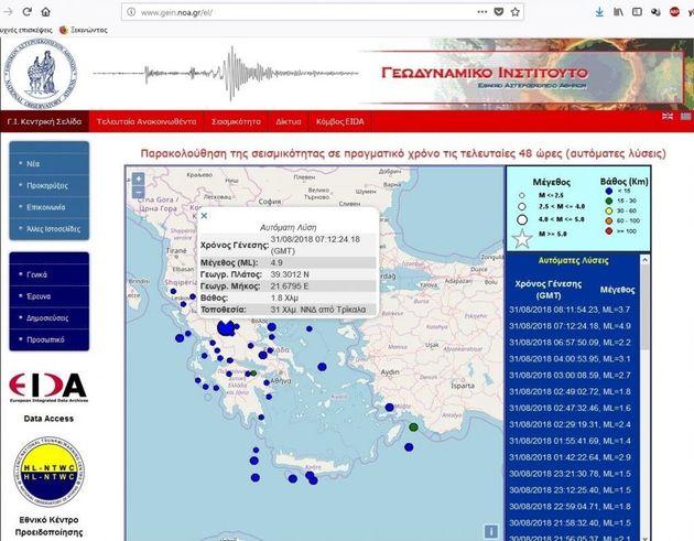 Σεισμός 4,9 Ρίχτερ στα