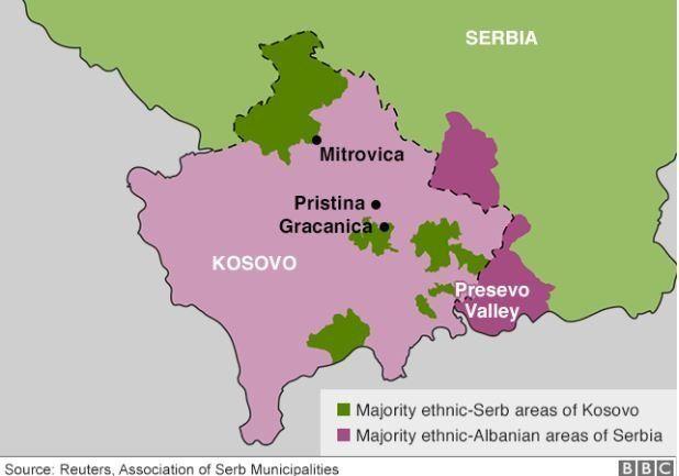 Μπορεί μια συμφωνία ανταλλαγής εδαφών και αλλαγής συνόρων μεταξύ Σερβίας και Κοσόβου να είναι επικίνδυνη...