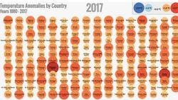 Ces animations montrent que le réchauffement climatique a déjà