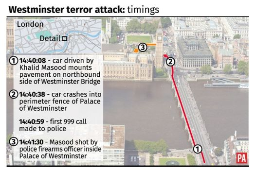 A timeline showing Khalid Masood's rampage on 22 March last