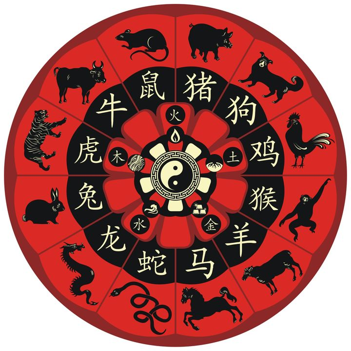Chinese New Year Horoscopes Year Of The Snake Huffpost Life