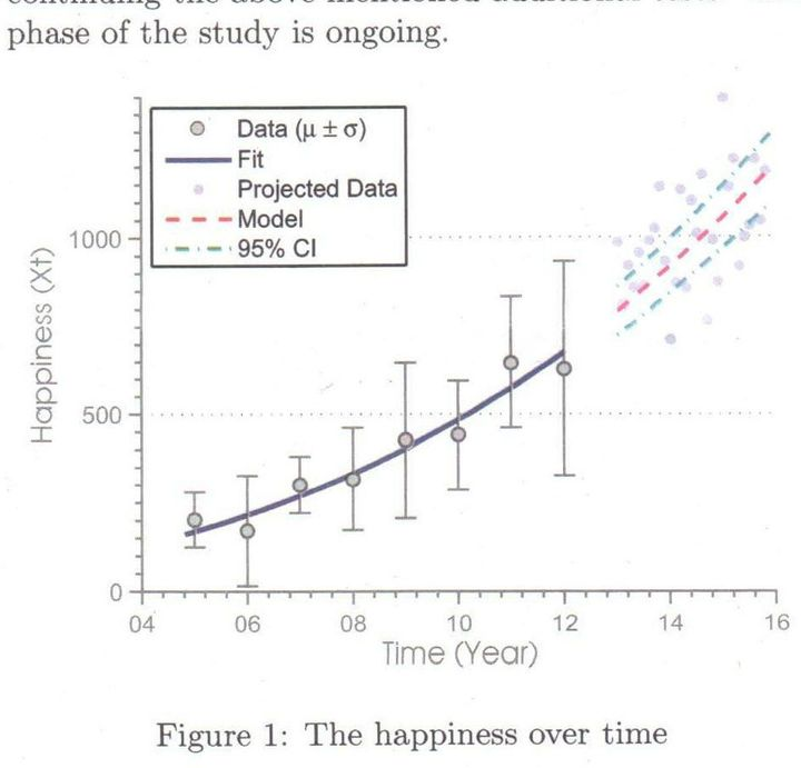 Geeky Marriage Proposal: Physicist Writes Research Paper