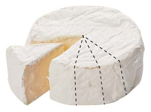Cut it into even wedges, from the center outward. <em><br><br>Cheeses: Camembert, aged goat cheeses</em>