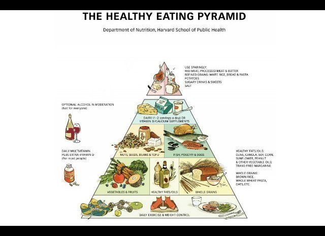 Like eliminating carbohydrates from your diet, eliminating other entire food groups, such as dairy, is a common myth for an s