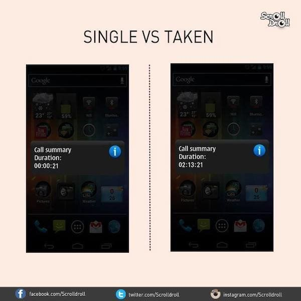 7 Charts That Sum Up The Difference Between Single Guys And Taken Guys
