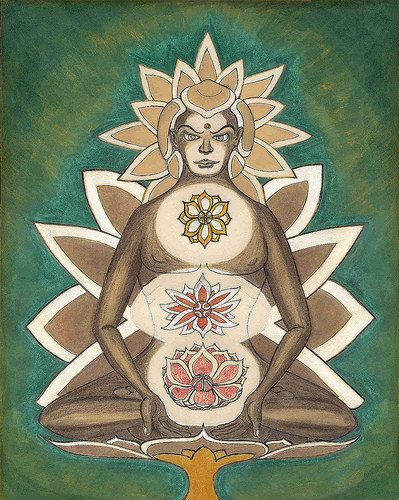 The 7 Chakras and Their Significance to Your Life | HuffPost