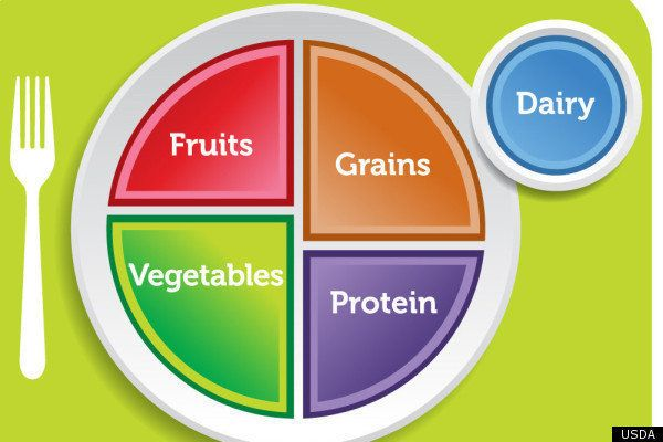 Usda Food Pyramid Out Is The New Food Plate Better Huffpost Life