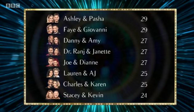 'Strictly Come Dancing' First Show Sees Faye Tozer And Ashley Roberts Top The Leaderboard, But Susannah...
