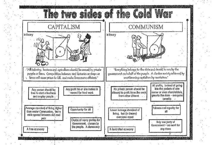 Roosevelt High School Under Fire For Communism V Capitalism
