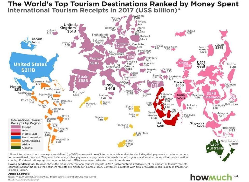 O χάρτης της παγκόσμιας τουριστικής βιομηχανίας και πόσα χρήματα αφήνουν οι τουρίστες σε κάθε