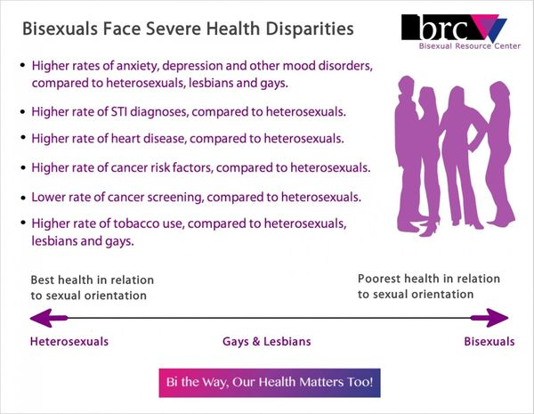 "The Bisexual Resource Center is <a href=""https://www.huffpost.com/entry/bisexual-awareness-health-month_b_4892923?utm_hp_ref="