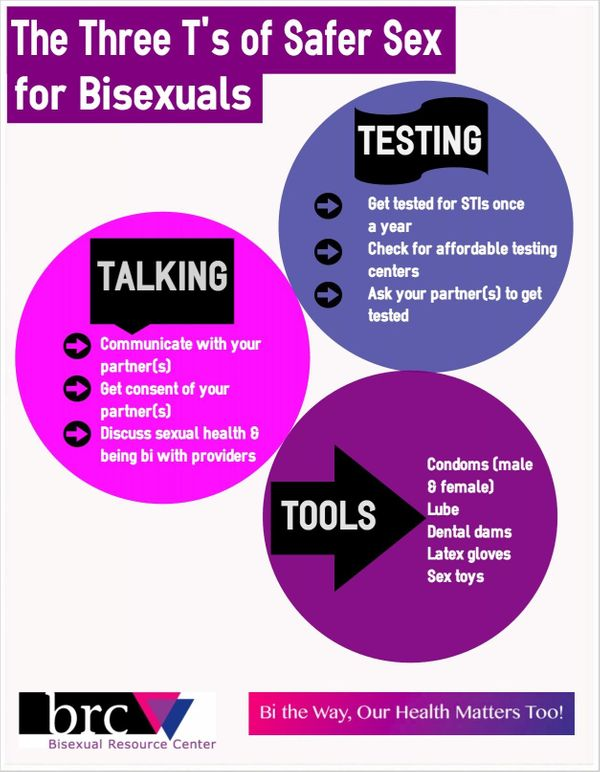 March is Bixexual Health Awareness month and each week the Bisexual Resource Center focuses on a different topic.  This week