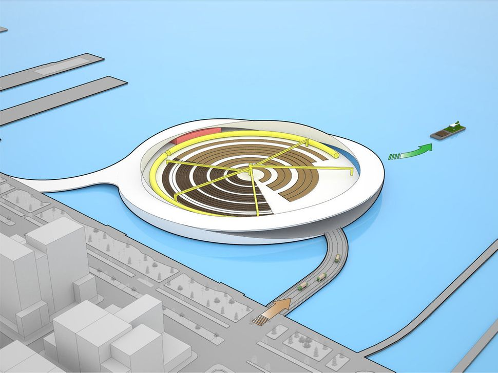 <br>Each compost island facility would be multi-layered. A road connected to land would funnel trucks in and out of the islan