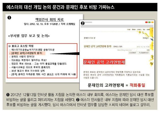 극우 기독교단체 '에스더', 2012년 대선 때 문재인 후보 '가짜뉴스'