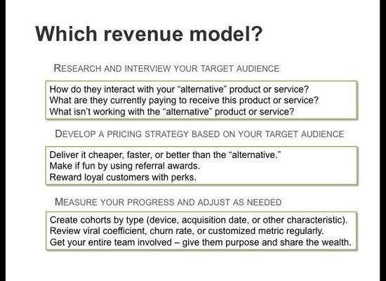 Building a Revenue Model Is As Easy As 1-2-3 | HuffPost