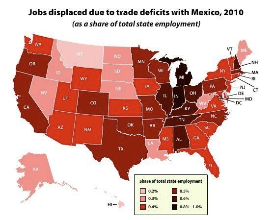 Us Economy Lost Nearly 700000 Jobs Because Of Nafta Epi Says