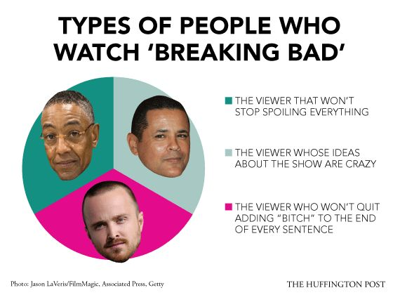 """No show on television this year could eclipse the buzz of """"Breaking Bad."""" The final season of AMC's beloved series rewrote th"""