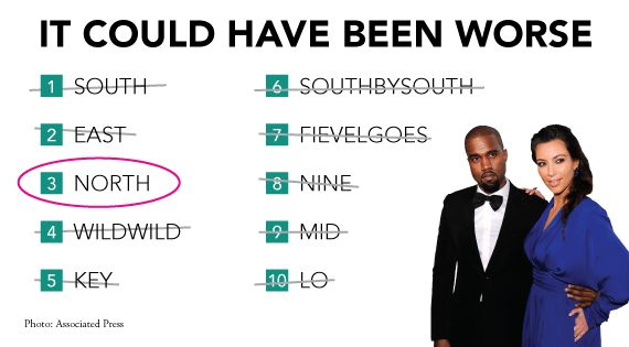 They have enough talent between them for one decent sized celebrity, but Kim Kardashian and Kanye West are riding this celebr