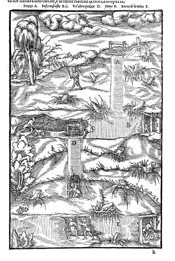 Georgius Agricola, De re metallica (1556)