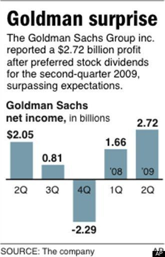 Palin-Mania: How Goldman Sachs Robbed Us While We Obsessed