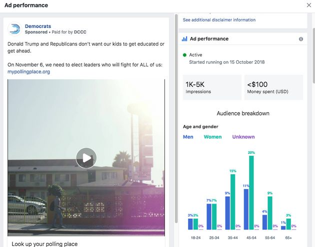 You Can Now Check How Much Money Political Groups Are Spending On Facebook