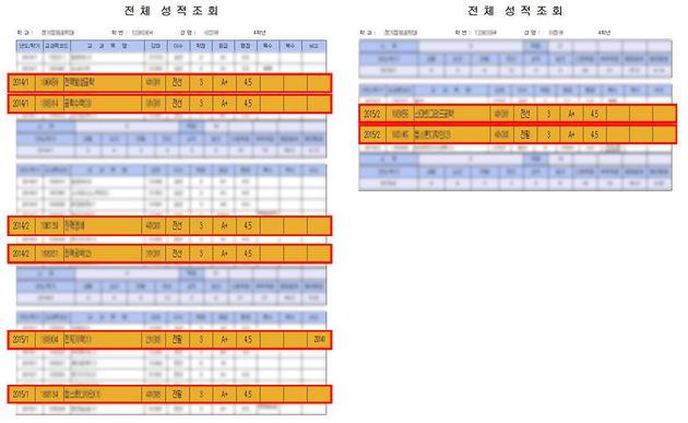 한 서울과기대 학생의 A+ 가득한 성적표에 의혹이 제기된