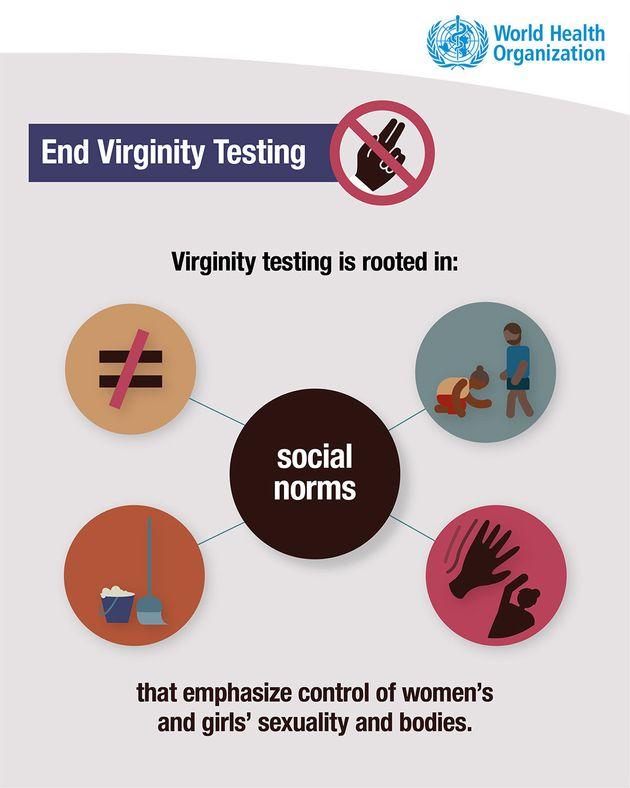 Le test de virginité est ancré dans des normes sociales qui contrôlent les corps...