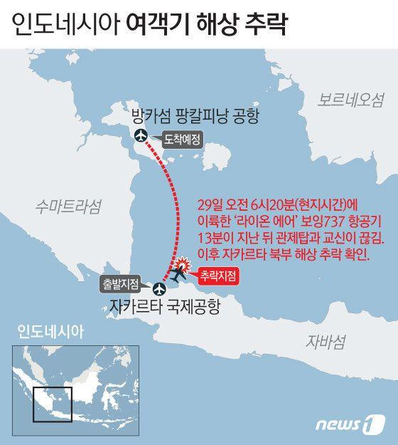 인도네시아 추락 여객기 수색 중 승객 소지품이