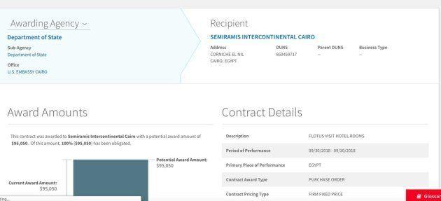 Une note d'hôtel de 95.000 dollars laissée par Melania Trump au Caire fait