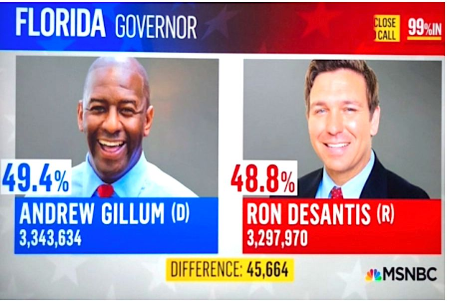 Gillum-DeSantis race now in recount range