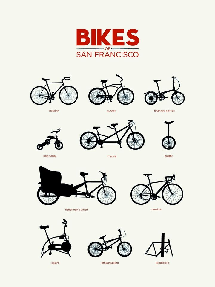 Bikes of San Francisco: Everything You Need To Know About San Francisco In One Simple Chart