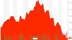 Pétrole: le baril de Brent sous les 70 dollars pour la 1ère fois depuis