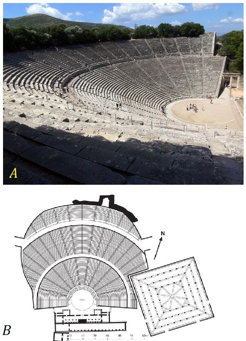 Φωτ. 5. Αρχαία θέατρα με ημικυκλική ανάπτυξη σε ορχήστρα και κοίλα. Α.Το αρχαίο θέατρο Ασκληπιείου Επιδαύρου...
