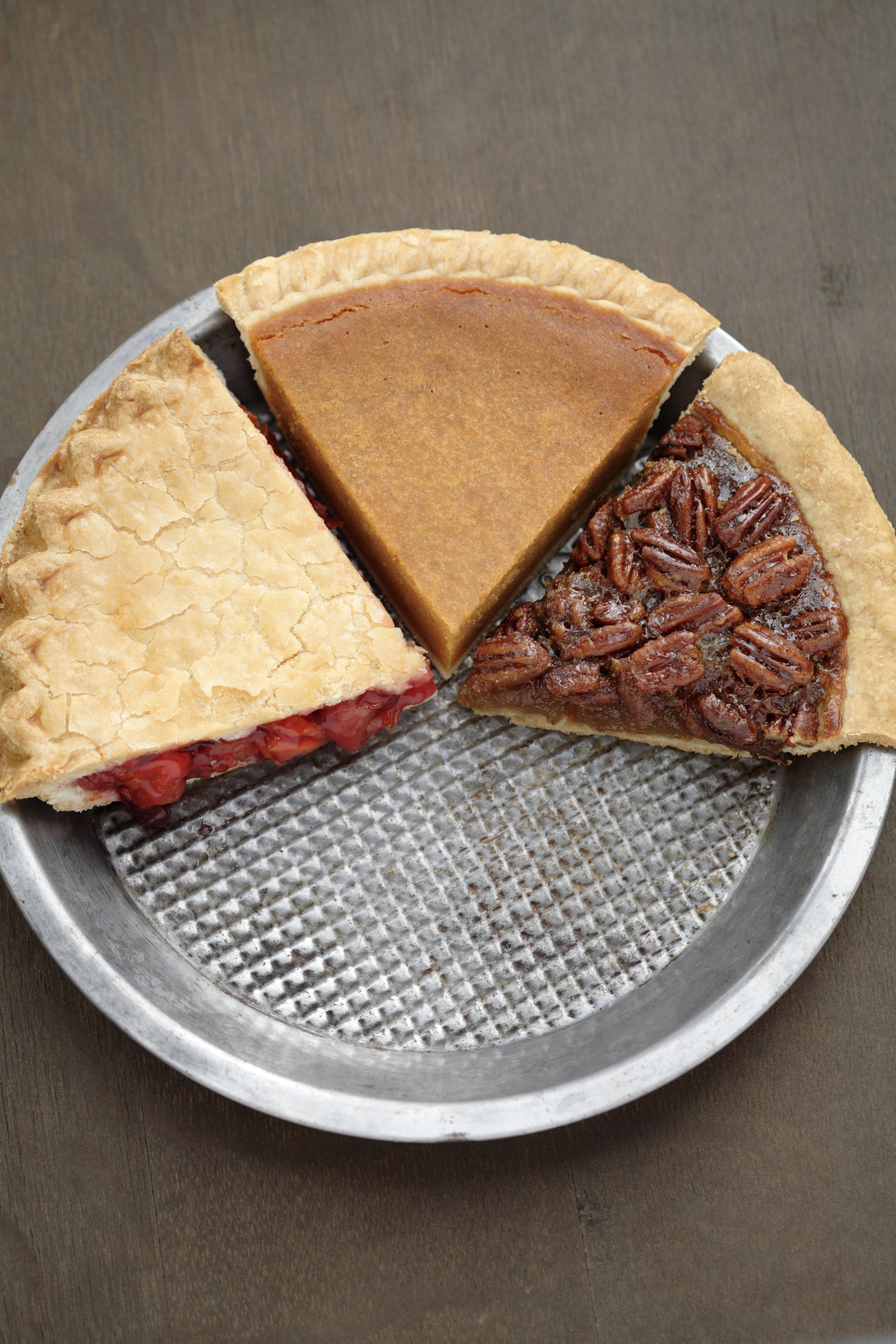 It's a pie chart. Get it?
