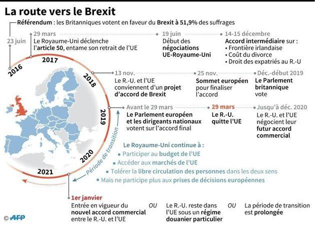 Brexit: l'UE acte son divorce avec la Grande-Bretagne mais Londres n'en a pas fini avec les