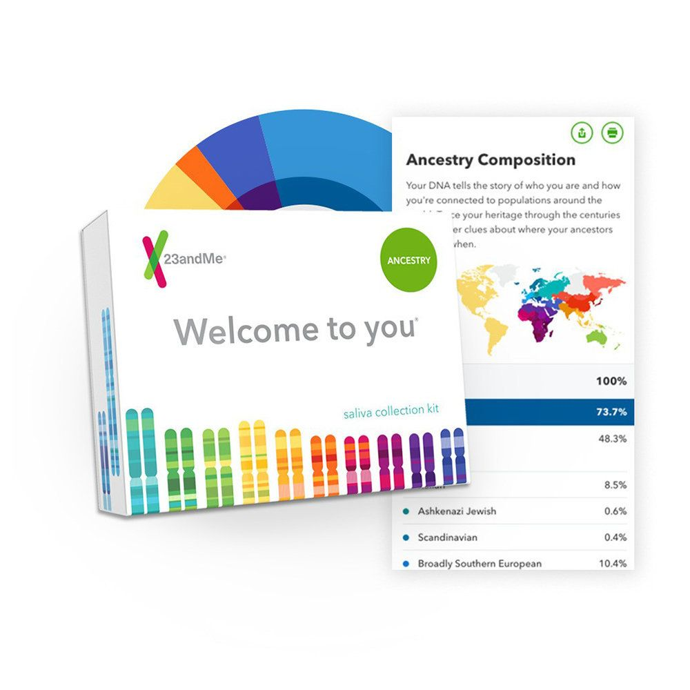 There's A Catch That Comes With Taking A 23AndMe Test