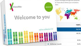"""<p>We all have that one person on our list who seems to have it all. So, what do you get them? This foolproof suggestion: the popular 23andMe ancestry DNA kit. Who doesn't want to know more about their heritage?<br /><strong><a rel=""""nofollow"""" href=""""https://fave.co/2ABoJDj"""">Shop it</a>:</strong> $69 (was $100), <a rel=""""nofollow"""" href=""""https://fave.co/2ABoJDj"""">target.com</a> </p>"""