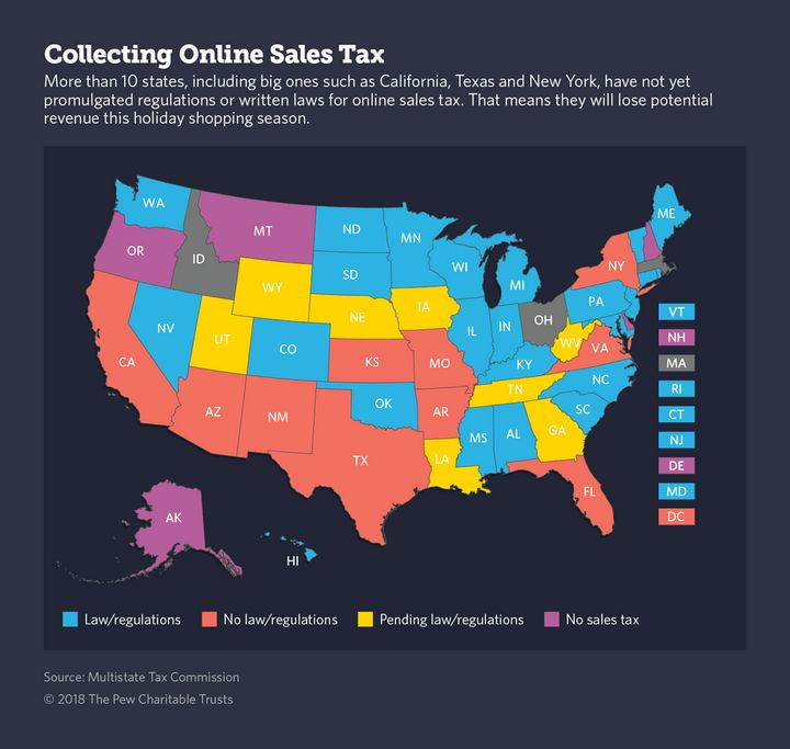 New York State Sales Tax Rate >> Big States Missing Out On Online Sales Taxes For The