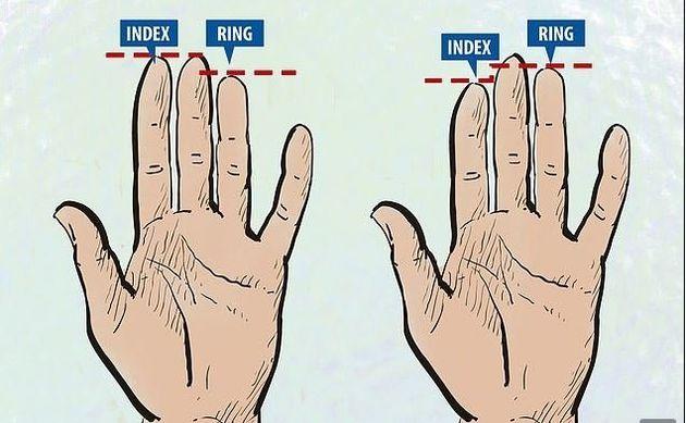 Πώς να καταλάβεις αν η σύντροφός σου σε απατά από τα δάχτυλά