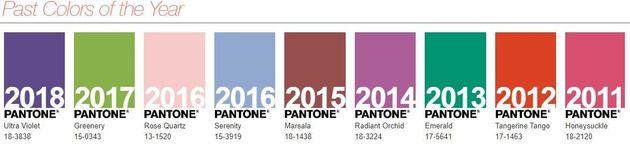 Η Pantone ανακοίνωσε ποιο θα είναι το χρώμα της χρονιάς για το
