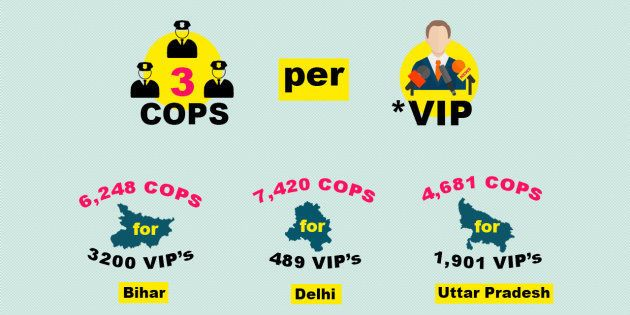 How To Fix A Culture Where 3 Cops Protect Each VIP And 1 Does Every 663
