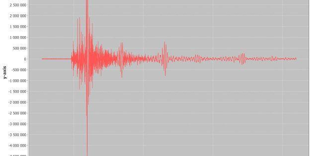 5.9 Magnitude Earthquake Strikes Andaman And Nicobar
