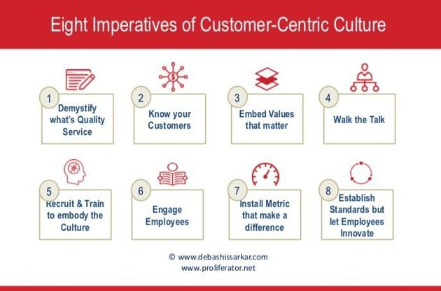 Use These Eight Guiding Principles To Build A Customer-Centric