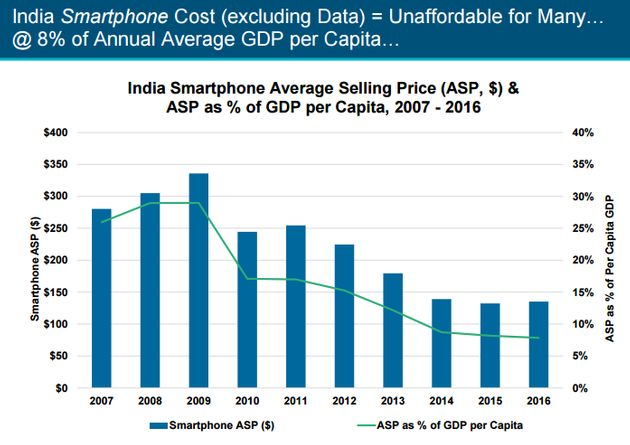 Mary Meeker's Iconic Internet Trends Report Throws Up Impressive Numbers For India But With A Dire