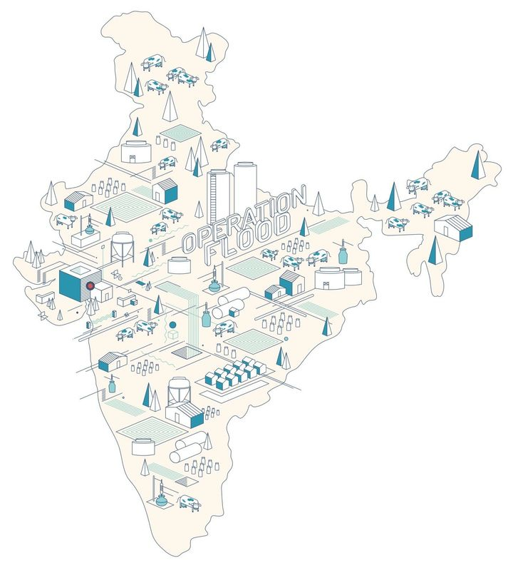 """1970: """"The brainchild of Verghese Kurien of AMUL, Operation Flood was the largest dairy development programme in the world which involved creating a national milk grid across the country."""""""