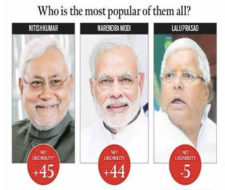 Why Opinion Polls Favouring BJP May Be Good News For